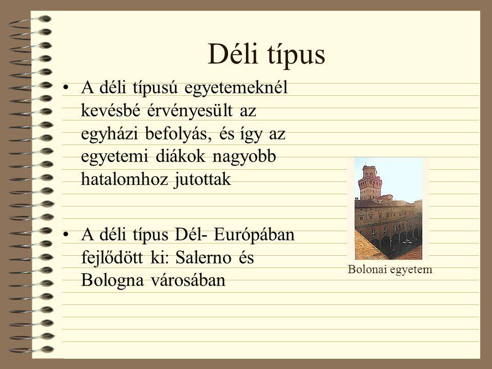 Néhány meghatározó intézménytörténeti esemény 4.XIX.