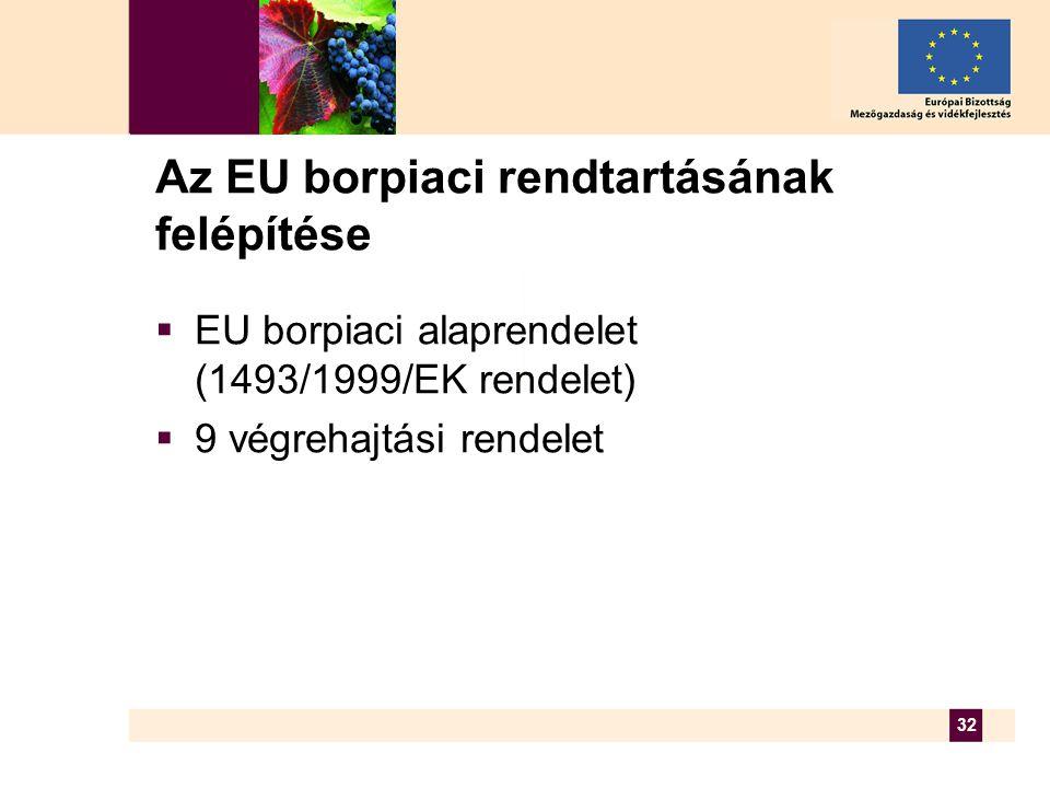 32 Az EU borpiaci rendtartásának felépítése  EU borpiaci alaprendelet (1493/1999/EK rendelet)  9 végrehajtási rendelet