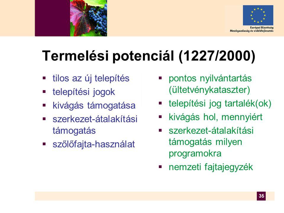 35 Termelési potenciál (1227/2000)  tilos az új telepítés  telepítési jogok  kivágás támogatása  szerkezet-átalakítási támogatás  szőlőfajta-használat  pontos nyilvántartás (ültetvénykataszter)  telepítési jog tartalék(ok)  kivágás hol, mennyiért  szerkezet-átalakítási támogatás milyen programokra  nemzeti fajtajegyzék