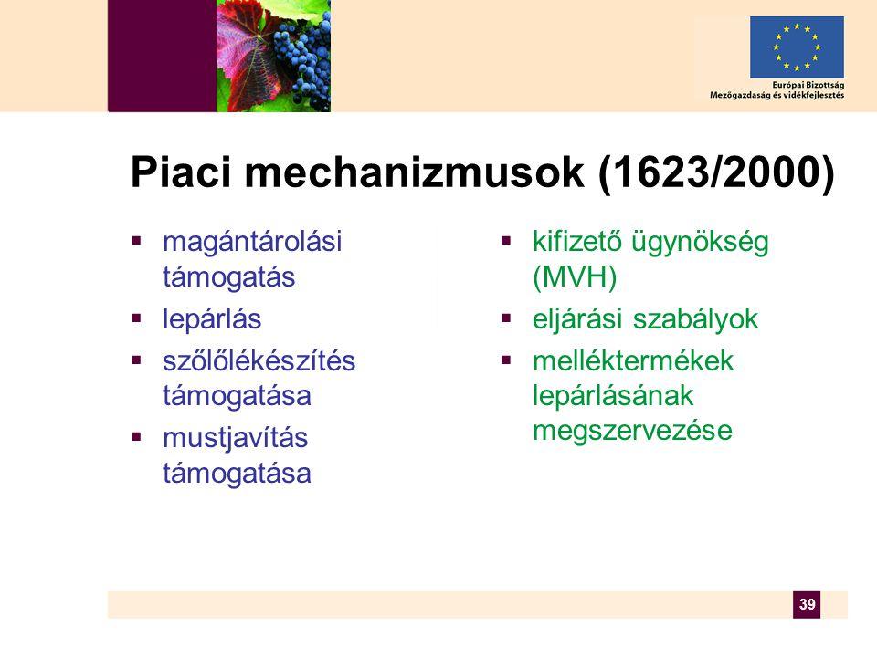 39 Piaci mechanizmusok (1623/2000)  magántárolási támogatás  lepárlás  szőlőlékészítés támogatása  mustjavítás támogatása  kifizető ügynökség (MVH)  eljárási szabályok  melléktermékek lepárlásának megszervezése