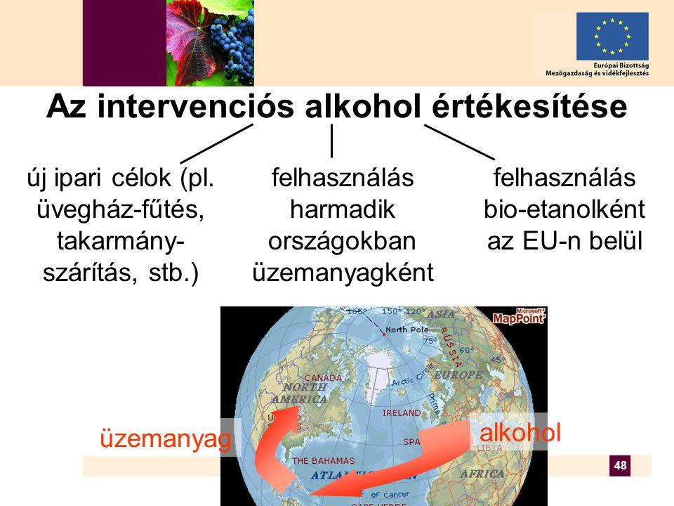 48 Az intervenciós alkohol értékesítése új ipari célok (pl.