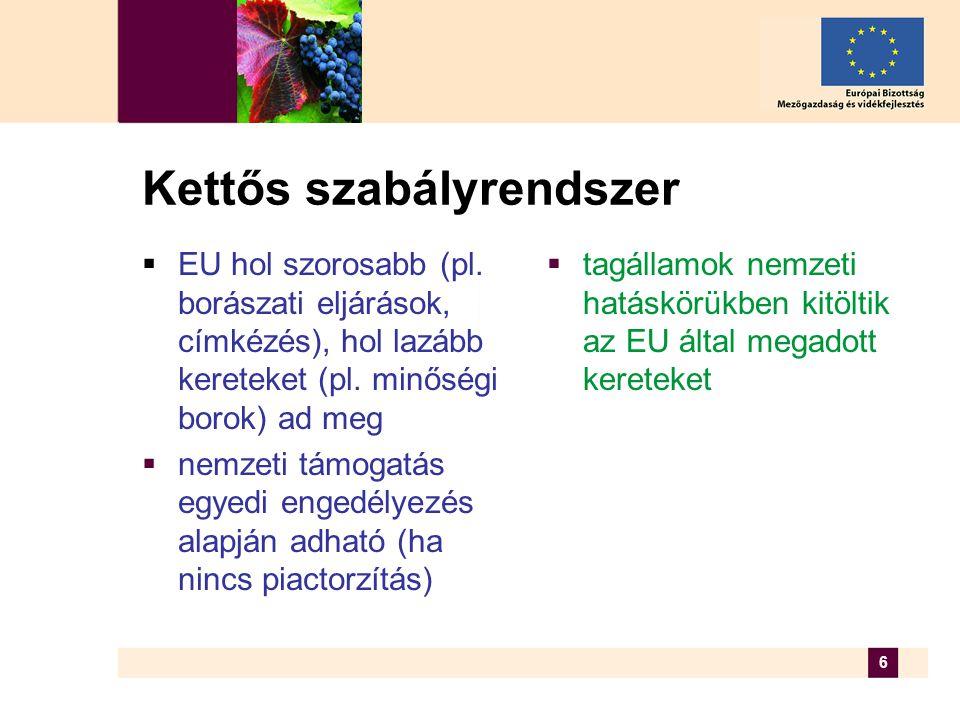 7 Kettős szabályrendszer – Magyarországon is  EU borpiaci alaprendelet  végrehajtási rendeletek  bortörvény  FVM rendeletek  MVH közlemények  stb.