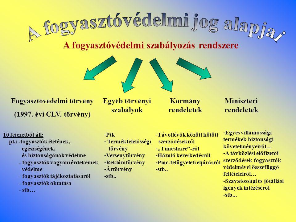 A fogyasztóvédelmi szabályozás rendszere Fogyasztóvédelmi törvény (1997. évi CLV. törvény) 10 fejezetből áll: pl.: -fogyasztók életének, egészségének,