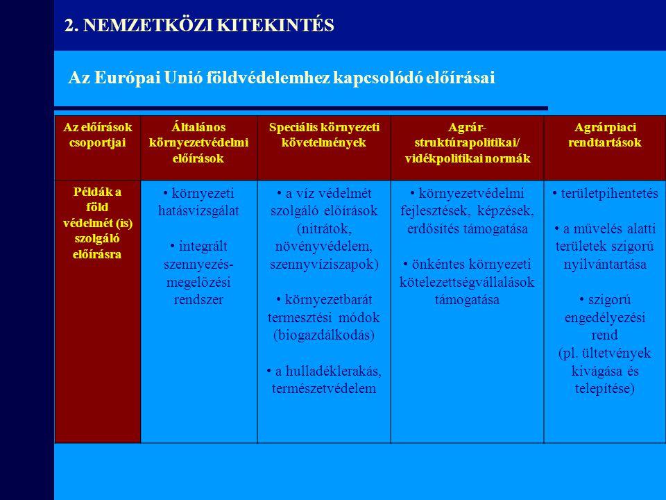 2. NEMZETKÖZI KITEKINTÉS Az Európai Unió földvédelemhez kapcsolódó előírásai Az előírások csoportjai Általános környezetvédelmi előírások Speciális kö