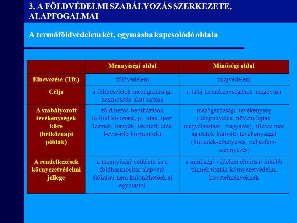 A termőföldvédelem két, egymásba kapcsolódó oldala Mennyiségi oldalMinőségi oldal Elnevezése (Tft.)földvédelemtalajvédelem Céljaa földrészletek mezőga