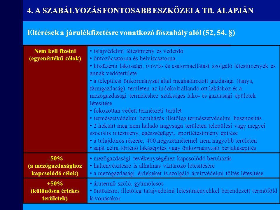 Eltérések a járulékfizetésre vonatkozó főszabály alól (52, 54. §) Nem kell fizetni (egyenértékű célok) talajvédelmi létesítmény és véderdő öntözőcsato