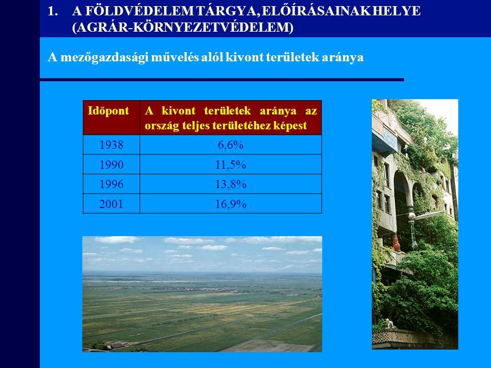 A mezőgazdasági művelés alól kivont területek aránya IdőpontA kivont területek aránya az ország teljes területéhez képest 19386,6% 199011,5% 199613,8%