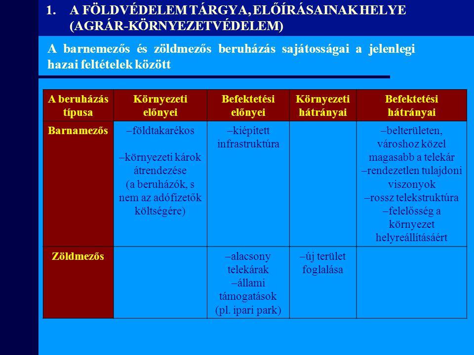A másodlagos hasznosítási kötelezettségek (38.