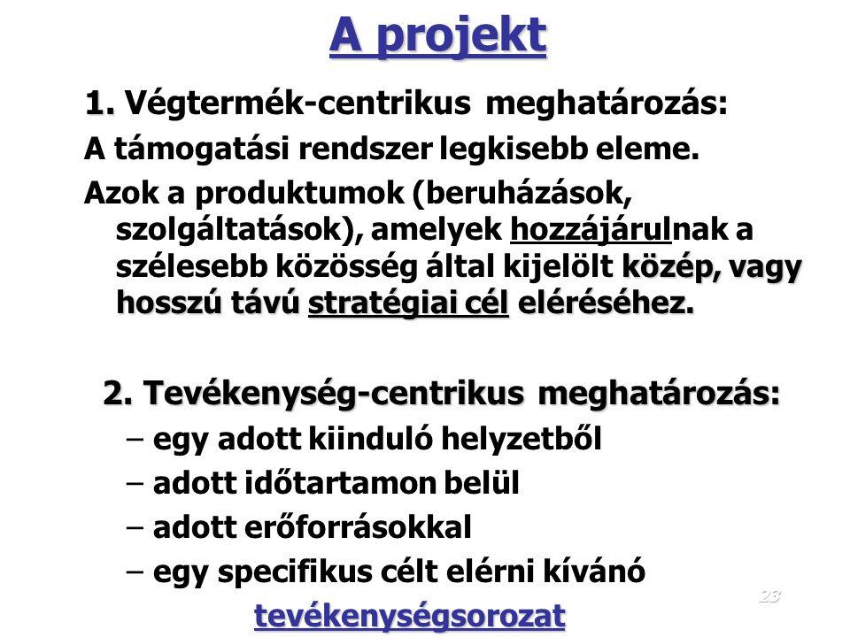 22 A projekt-tervezés blokk Projekt – Projektciklus – Menedzsment Projekttervezési módszerek SWOT elemzés Problémafa – Célfa Érdekeltek elemzése Partn