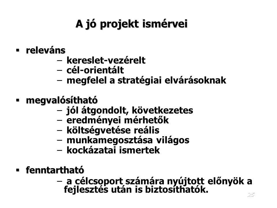 24 Projekt - PÁLYÁZAT Projekt – megtervezett fejlesztési elképzelés Pályázat – a PROJEKT bemutatása a pályázat kiírója (TÁMOGATÓ) által megkövetelt fo