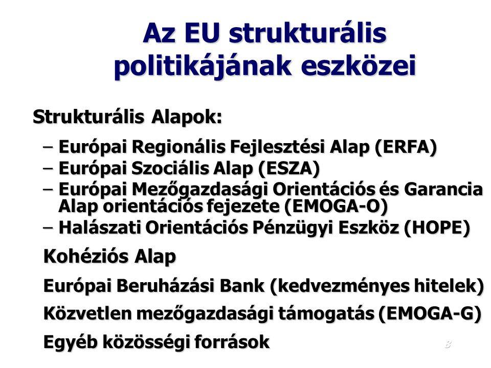 8 Az EU strukturális politikájának eszközei Strukturális Alapok: Strukturális Alapok: –Európai Regionális Fejlesztési Alap (ERFA) –Európai Szociális Alap (ESZA) –Európai Mezőgazdasági Orientációs és Garancia Alap orientációs fejezete (EMOGA-O) –Halászati Orientációs Pénzügyi Eszköz (HOPE) Kohéziós Alap Európai Beruházási Bank (kedvezményes hitelek) Közvetlen mezőgazdasági támogatás (EMOGA-G) Egyéb közösségi források