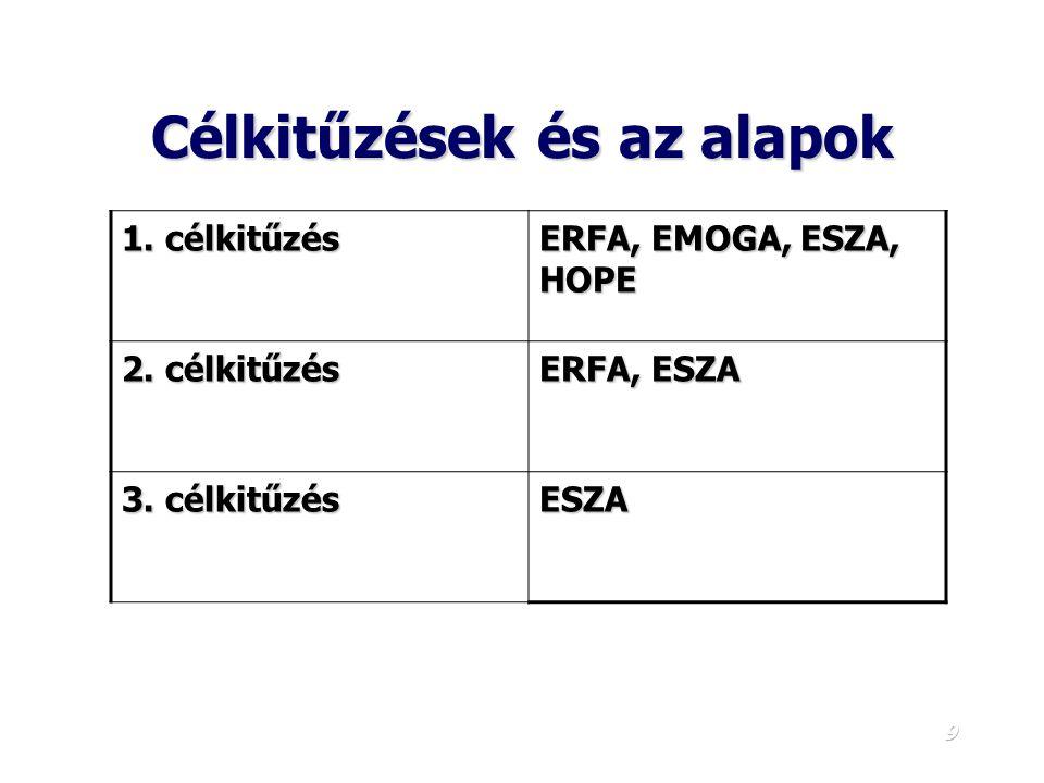 9 Célkitűzések és az alapok 1.célkitűzés ERFA, EMOGA, ESZA, HOPE 2.