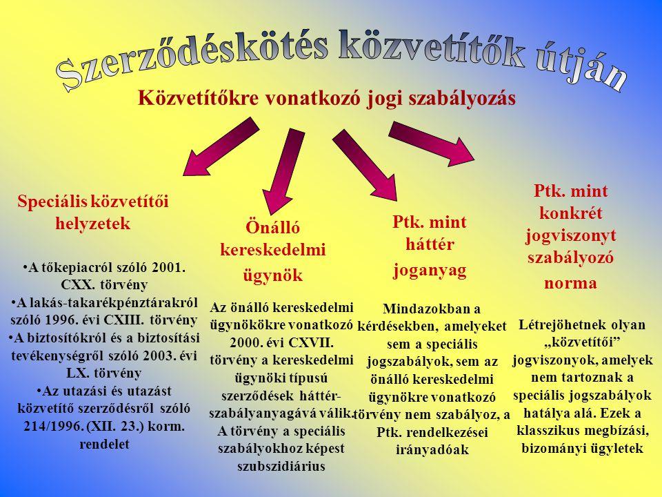 Speciális közvetítői helyzetek Önálló kereskedelmi ügynök Ptk. mint háttér joganyag Ptk. mint konkrét jogviszonyt szabályozó norma Közvetítőkre vonatk