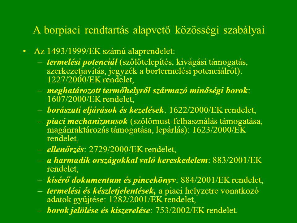 A borpiaci rendtartás alapvető közösségi szabályai Az 1493/1999/EK számú alaprendelet: –termelési potenciál (szőlőtelepítés, kivágási támogatás, szerk
