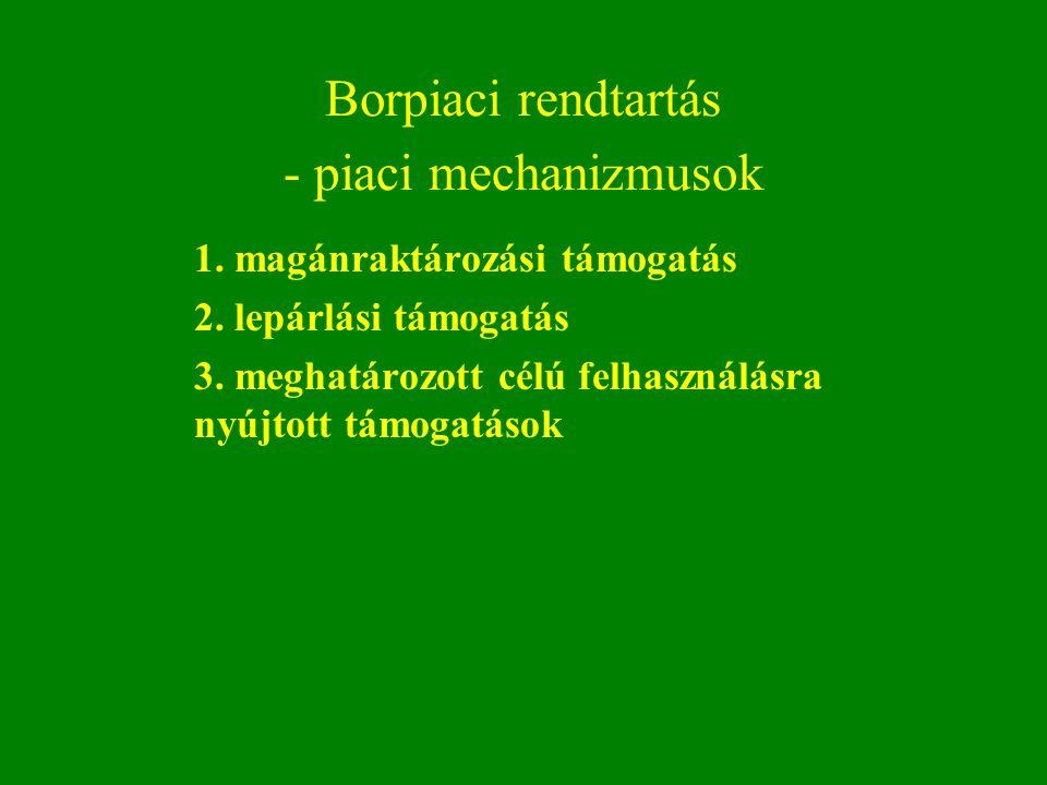Borpiaci rendtartás - piaci mechanizmusok 1. magánraktározási támogatás 2. lepárlási támogatás 3. meghatározott célú felhasználásra nyújtott támogatás