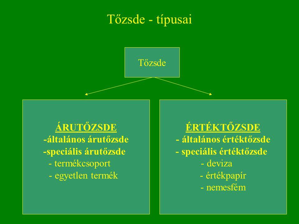 Tőzsde - típusai Tőzsde ÁRUTŐZSDE -általános árutőzsde -speciális árutőzsde - termékcsoport - egyetlen termék ÉRTÉKTŐZSDE - általános értéktőzsde - sp
