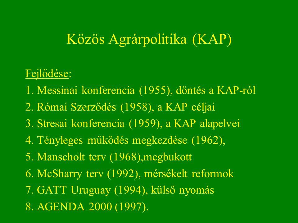 Közös Agrárpolitika (KAP) Fejlődése: 1. Messinai konferencia (1955), döntés a KAP-ról 2. Római Szerződés (1958), a KAP céljai 3. Stresai konferencia (