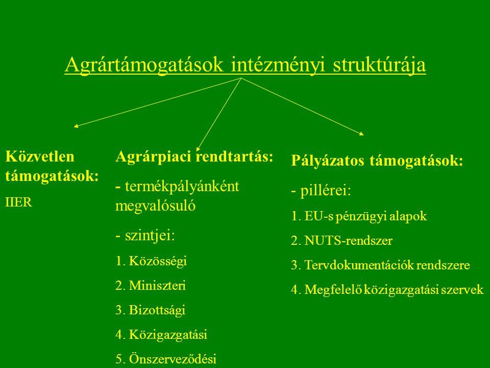 Agrártámogatások intézményi struktúrája Közvetlen támogatások: IIER Agrárpiaci rendtartás: - termékpályánként megvalósuló - szintjei: 1. Közösségi 2.