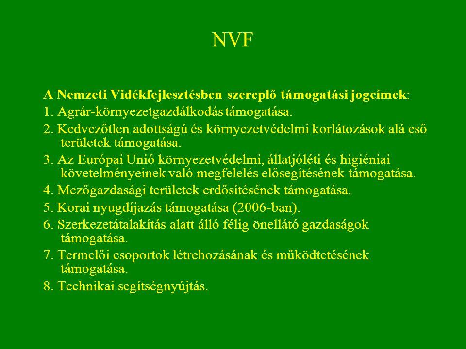 NVF A Nemzeti Vidékfejlesztésben szereplő támogatási jogcímek: 1. Agrár-környezetgazdálkodás támogatása. 2. Kedvezőtlen adottságú és környezetvédelmi