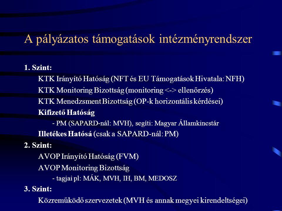 A pályázatos támogatások intézményrendszer 1. Szint: KTK Irányító Hatóság (NFT és EU Támogatások Hivatala: NFH) KTK Monitoring Bizottság (monitoring e