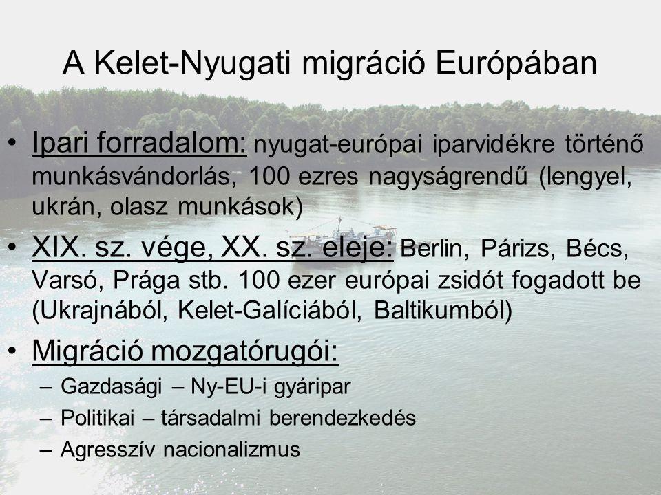 A Kelet-Nyugati migráció Európában Ipari forradalom: nyugat-európai iparvidékre történő munkásvándorlás, 100 ezres nagyságrendű (lengyel, ukrán, olasz