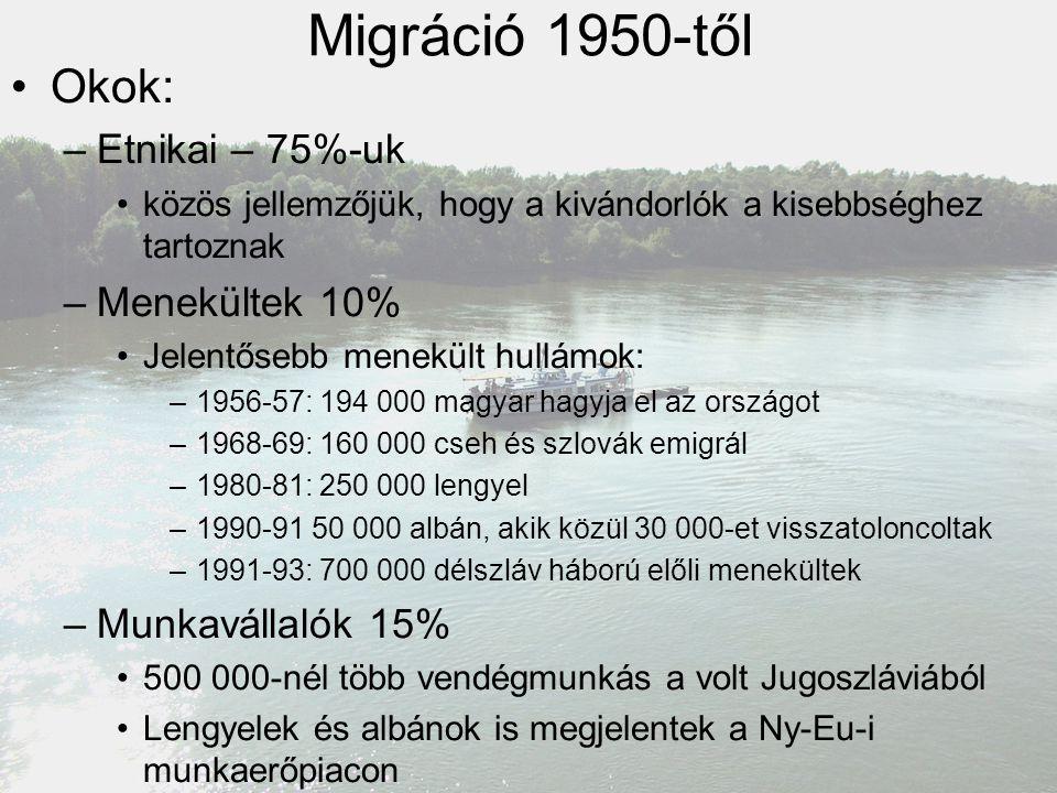 Migráció 1950-től Okok: –Etnikai – 75%-uk közös jellemzőjük, hogy a kivándorlók a kisebbséghez tartoznak –Menekültek 10% Jelentősebb menekült hullámok