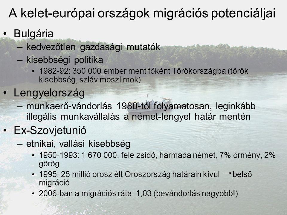 Bulgária –kedvezőtlen gazdasági mutatók –kisebbségi politika 1982-92: 350 000 ember ment főként Törökországba (török kisebbség, szláv moszlimok) Lengy