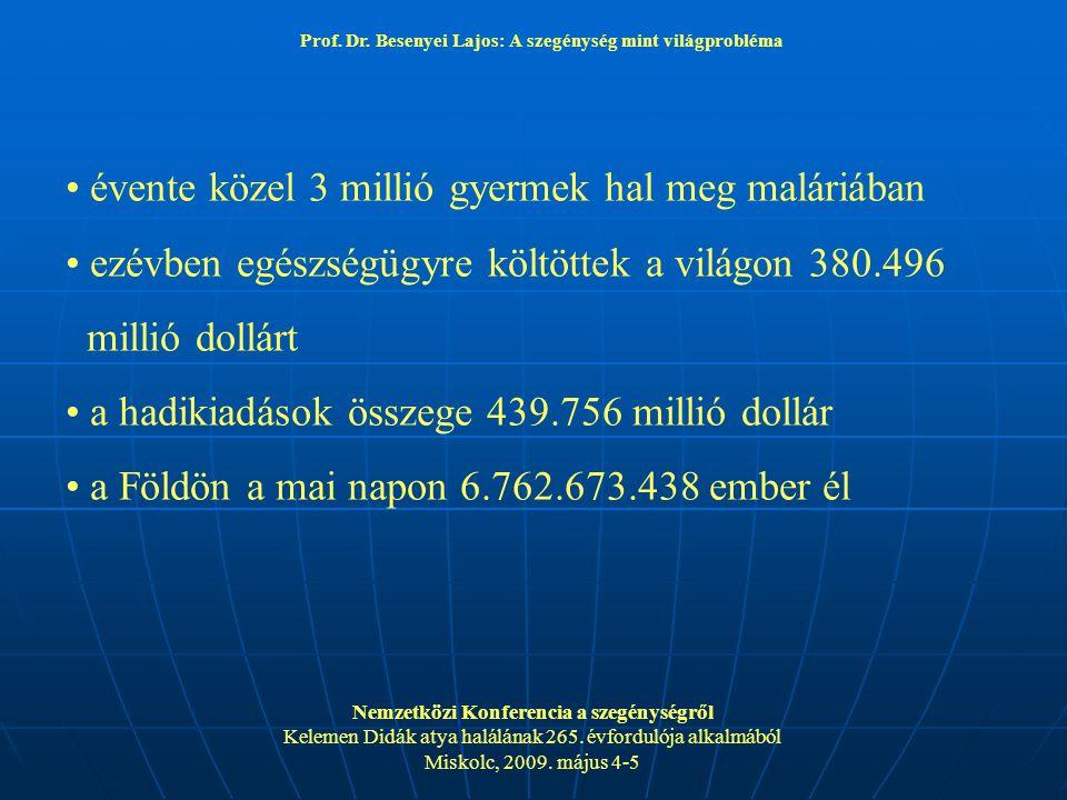Nemzetközi Konferencia a szegénységről Kelemen Didák atya halálának 265.