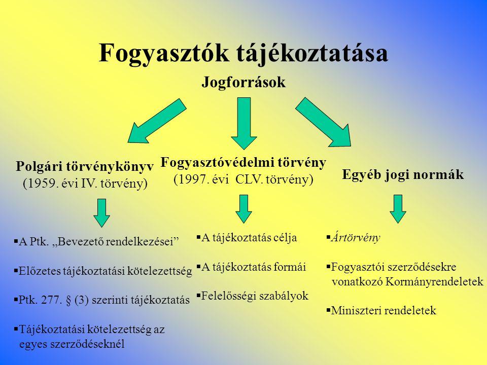 Fogyasztók tájékoztatása Polgári törvénykönyv (1959. évi IV. törvény) Fogyasztóvédelmi törvény (1997. évi CLV. törvény) Egyéb jogi normák Jogforrások