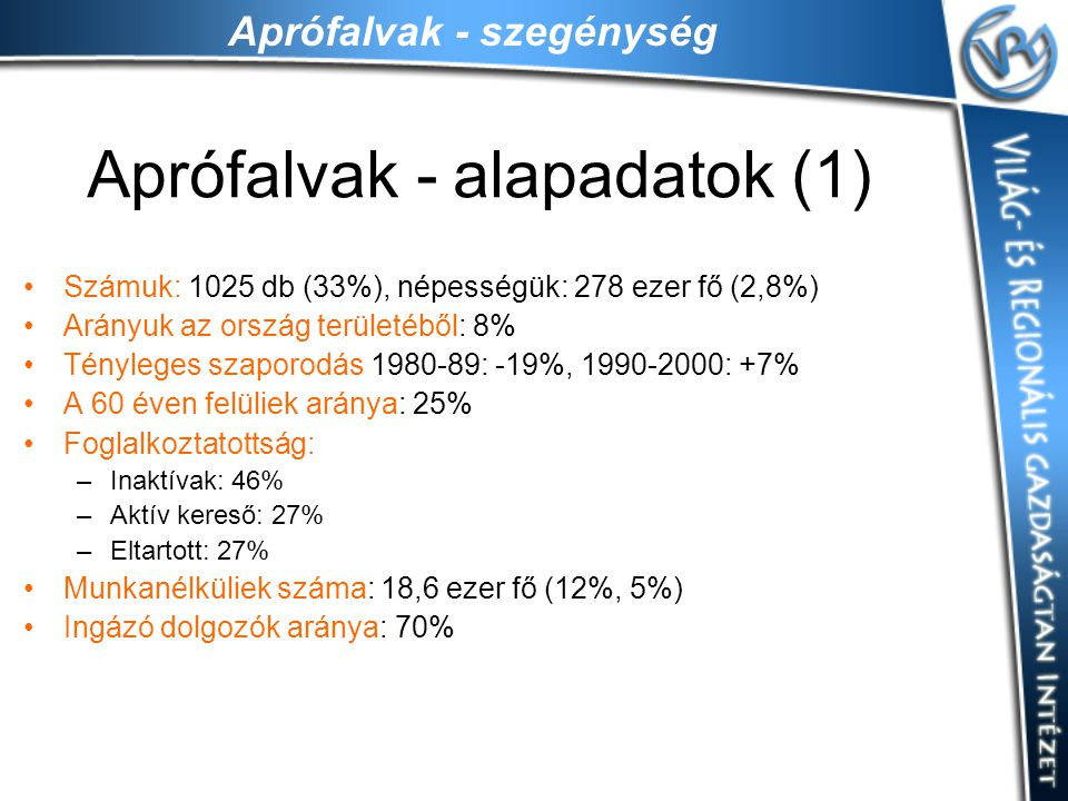 Aprófalvak - szegénység Aprófalvak - alapadatok (1) Számuk: 1025 db (33%), népességük: 278 ezer fő (2,8%) Arányuk az ország területéből: 8% Tényleges