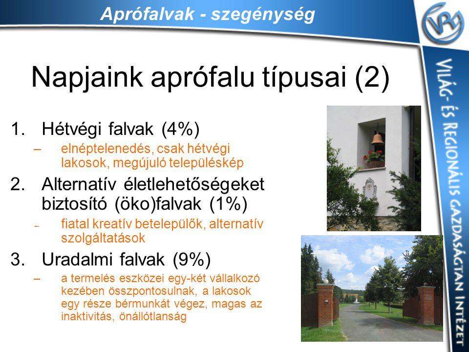 Aprófalvak - szegénység Napjaink aprófalu típusai (2) 1.Hétvégi falvak (4%) –elnéptelenedés, csak hétvégi lakosok, megújuló településkép 2.Alternatív