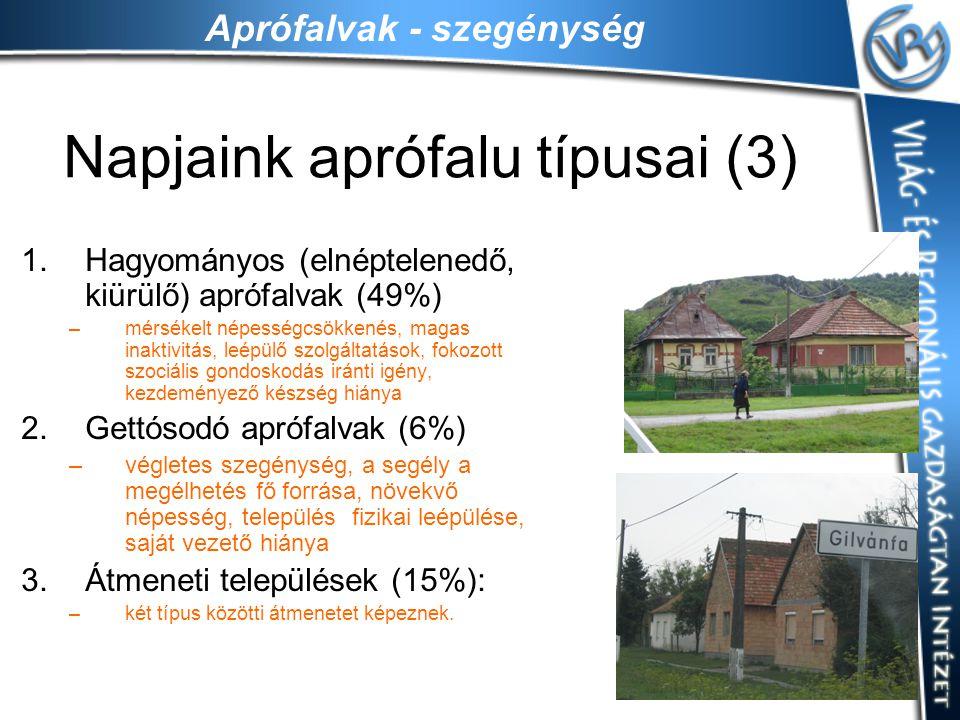 Aprófalvak - szegénység Napjaink aprófalu típusai (3) 1.Hagyományos (elnéptelenedő, kiürülő) aprófalvak (49%) –mérsékelt népességcsökkenés, magas inak