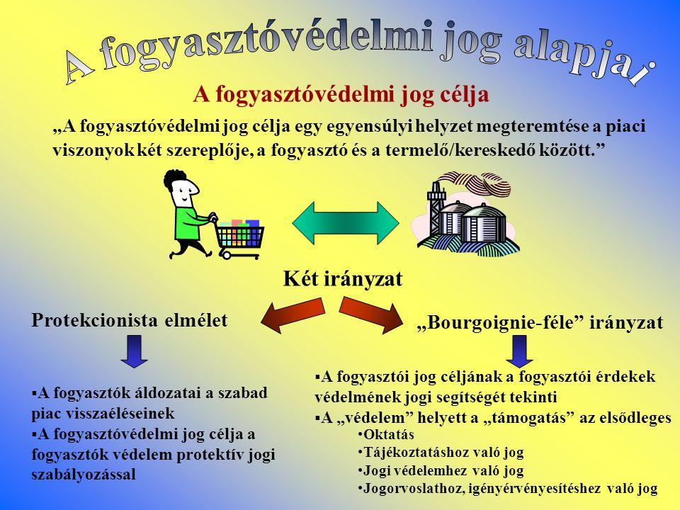 A fogyasztóvédelmi jog elhelyezkedése JOG Polgári jog Kereskedelmi jog Büntető jog Közigazgatási jog Polgári eljárásjog F o g y a s z t ó v é d e l e m