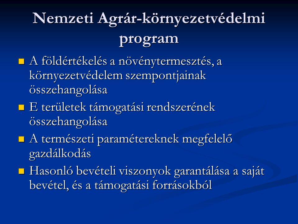 Nemzeti Agrár-környezetvédelmi program A földértékelés a növénytermesztés, a környezetvédelem szempontjainak összehangolása A földértékelés a növénytermesztés, a környezetvédelem szempontjainak összehangolása E területek támogatási rendszerének összehangolása E területek támogatási rendszerének összehangolása A természeti paramétereknek megfelelő gazdálkodás A természeti paramétereknek megfelelő gazdálkodás Hasonló bevételi viszonyok garantálása a saját bevétel, és a támogatási forrásokból Hasonló bevételi viszonyok garantálása a saját bevétel, és a támogatási forrásokból