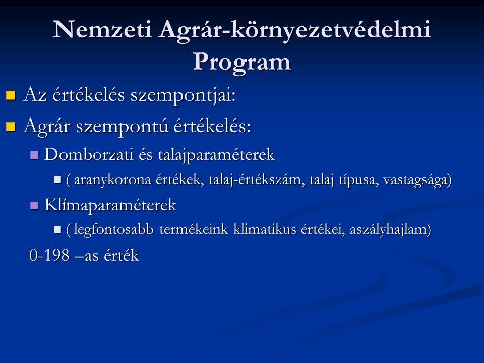 Nemzeti Agrár-környezetvédelmi Program Az értékelés szempontjai: Az értékelés szempontjai: Agrár szempontú értékelés: Agrár szempontú értékelés: Dombo