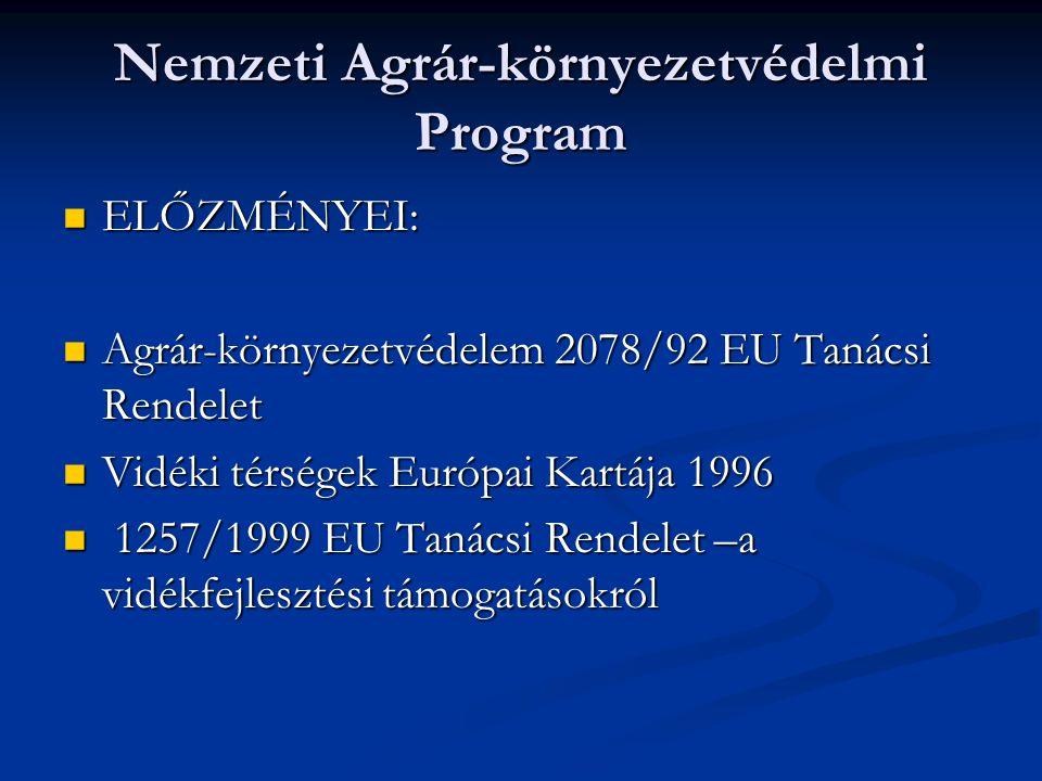 Nemzeti Agrár-környezetvédelmi Program ELŐZMÉNYEI: ELŐZMÉNYEI: Agrár-környezetvédelem 2078/92 EU Tanácsi Rendelet Agrár-környezetvédelem 2078/92 EU Tanácsi Rendelet Vidéki térségek Európai Kartája 1996 Vidéki térségek Európai Kartája 1996 1257/1999 EU Tanácsi Rendelet –a vidékfejlesztési támogatásokról 1257/1999 EU Tanácsi Rendelet –a vidékfejlesztési támogatásokról