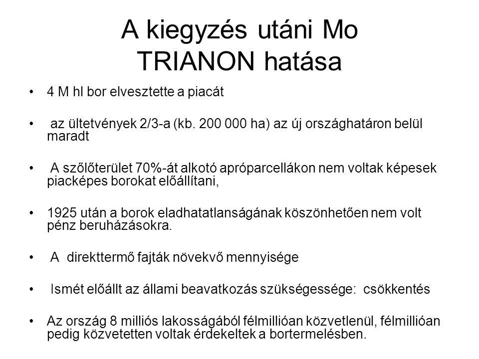 A kiegyzés utáni Mo TRIANON hatása 4 M hl bor elvesztette a piacát az ültetvények 2/3-a (kb. 200 000 ha) az új országhatáron belül maradt A szőlőterül