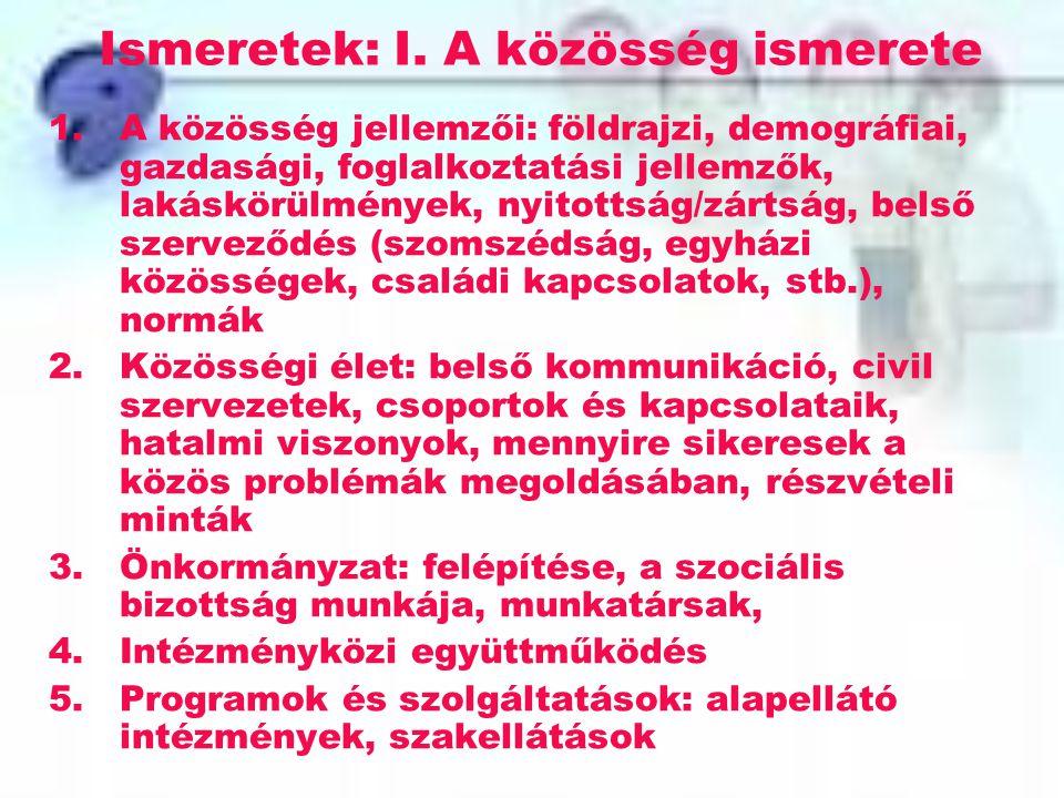 Ismeretek: I. A közösség ismerete 1.A közösség jellemzői: földrajzi, demográfiai, gazdasági, foglalkoztatási jellemzők, lakáskörülmények, nyitottság/z