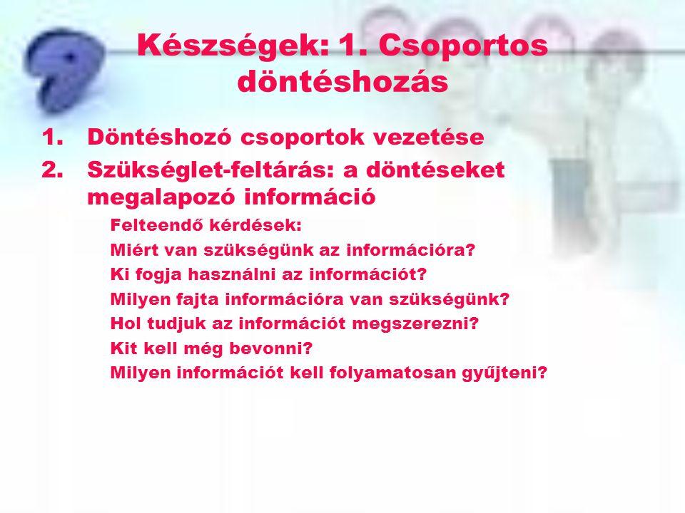 Készségek: 1. Csoportos döntéshozás 1.Döntéshozó csoportok vezetése 2.Szükséglet-feltárás: a döntéseket megalapozó információ Felteendő kérdések: Miér
