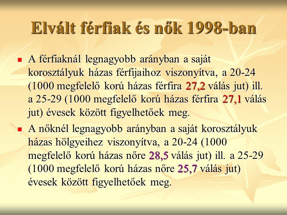 Elvált férfiak és nők 1998-ban A férfiaknál legnagyobb arányban a saját korosztályuk házas férfijaihoz viszonyítva, a 20-24 (1000 megfelelő korú házas férfira 27,2 válás jut) ill.