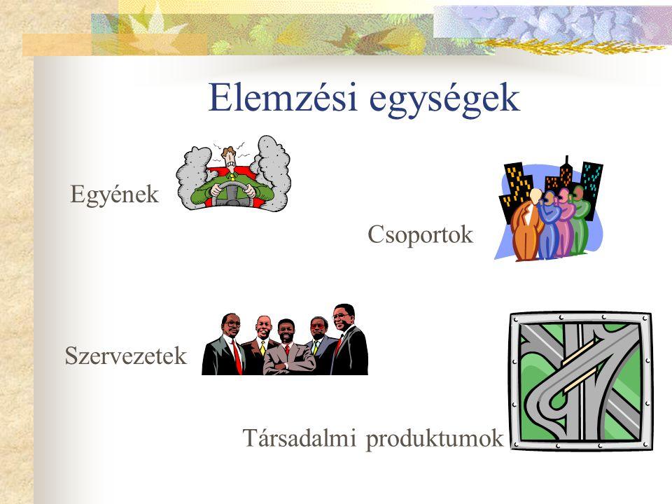 Elemzési egységek Társadalmi produktumok Egyének Csoportok Szervezetek