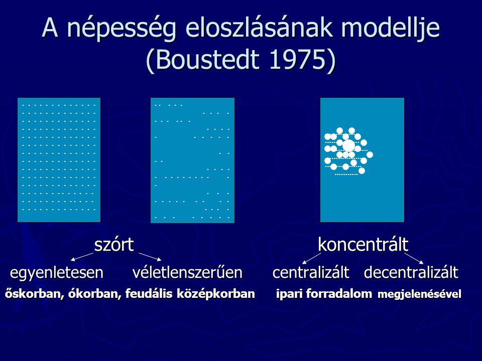 A népesség eloszlásának modellje (Boustedt 1975) szórt koncentrált egyenletesen véletlenszerűen centralizált decentralizált őskorban, ókorban, feudáli
