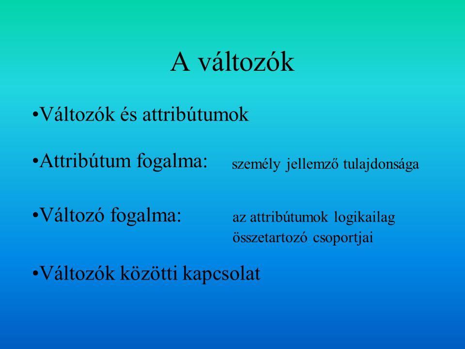 A változók Változók és attribútumok Attribútum fogalma: személy jellemző tulajdonsága Változó fogalma: az attribútumok logikailag összetartozó csoport