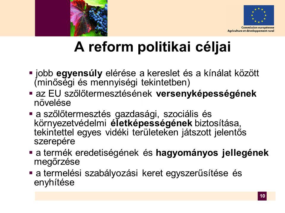 10 A reform politikai céljai  jobb egyensúly elérése a kereslet és a kínálat között (minőségi és mennyiségi tekintetben)  az EU szőlőtermesztésének versenyképességének növelése  a szőlőtermesztés gazdasági, szociális és környezetvédelmi életképességének biztosítása, tekintettel egyes vidéki területeken játszott jelentős szerepére  a termék eredetiségének és hagyományos jellegének megőrzése  a termelési szabályozási keret egyszerűsítése és enyhítése