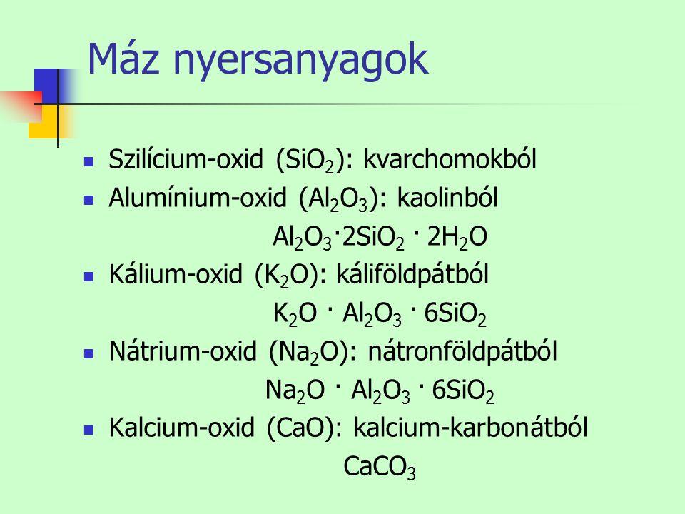 Máz nyersanyagok Szilícium-oxid (SiO 2 ): kvarchomokból Alumínium-oxid (Al 2 O 3 ): kaolinból Al 2 O 3 ·2SiO 2 · 2H 2 O Kálium-oxid (K 2 O): káliföldp