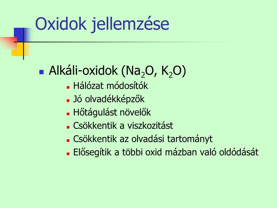 Oxidok jellemzése Alkáli-oxidok (Na 2 O, K 2 O) Hálózat módosítók Jó olvadékképzők Hőtágulást növelők Csökkentik a viszkozitást Csökkentik az olvadási