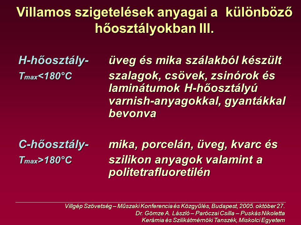 Villamos szigetelőanyagok gyártására használt üvegszálak anyagai Átlagos szálátmérők: E=8  m; c=11  m Átlagos szálhossz: E=5-15 cm; c=5-15 cm D – megnövelt dielektromos tulajdonság R – az USA-ban használt üvegszál Villgép Szövetség – Műszaki Konferencia és Közgyűlés, Budapest, 2005.