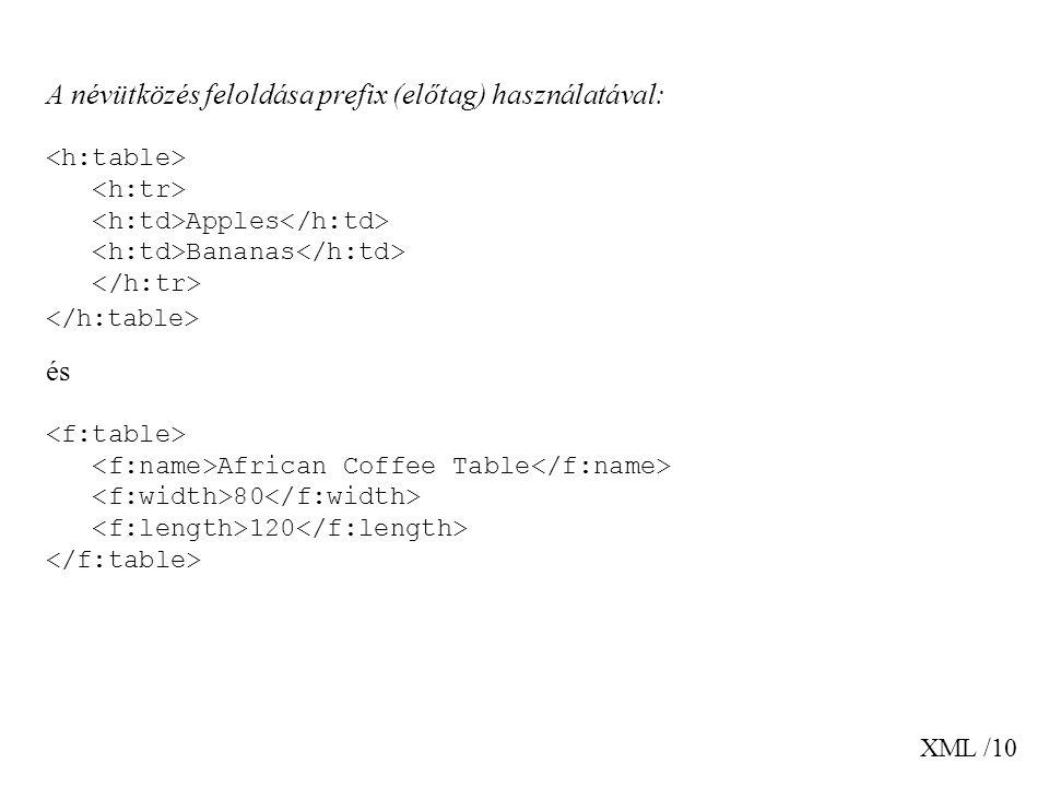 XML /10 A névütközés feloldása prefix (előtag) használatával: Apples Bananas és African Coffee Table 80 120