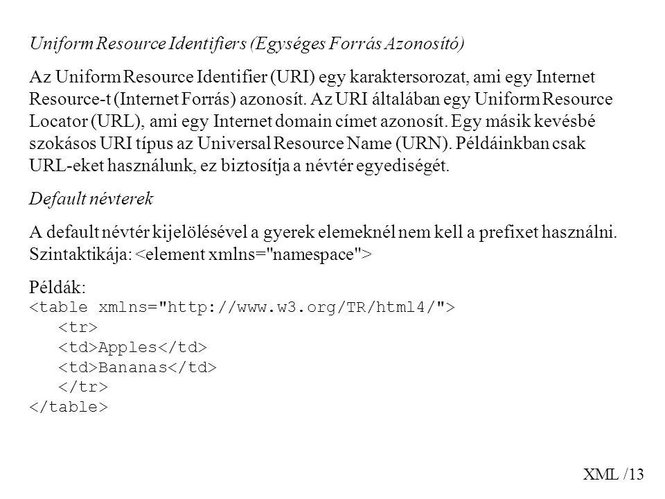XML /13 Uniform Resource Identifiers (Egységes Forrás Azonosító) Az Uniform Resource Identifier (URI) egy karaktersorozat, ami egy Internet Resource-t