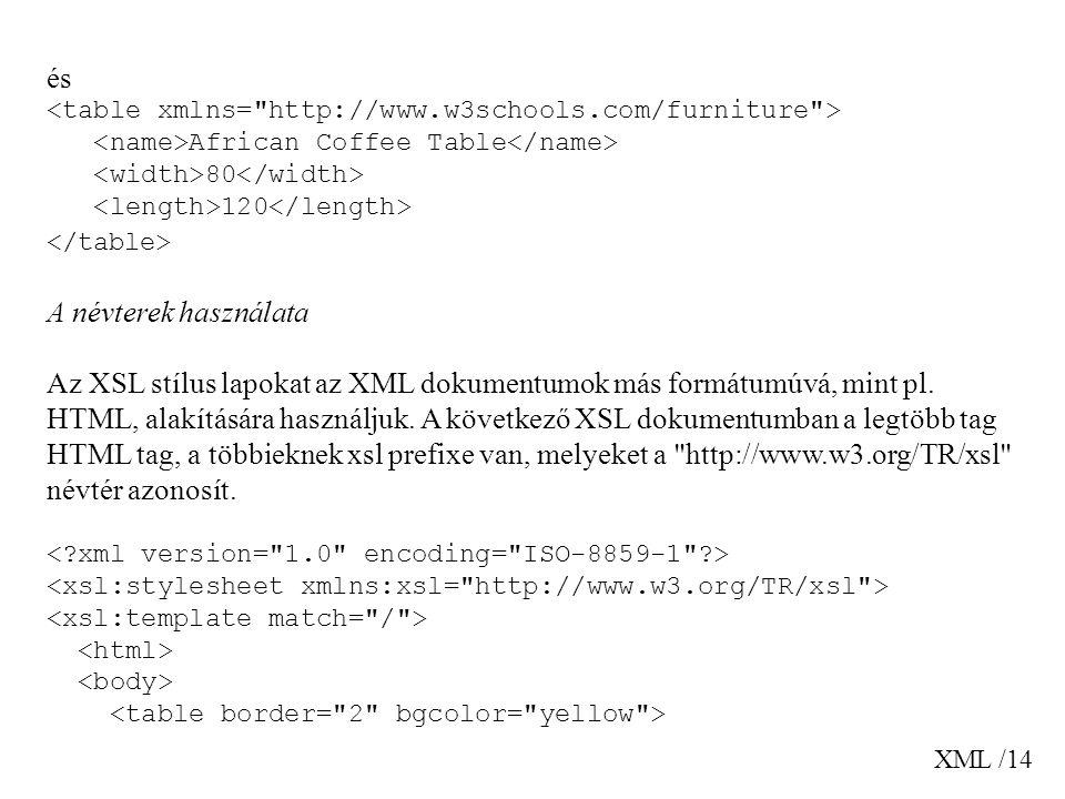 XML /14 és African Coffee Table 80 120 A névterek használata Az XSL stílus lapokat az XML dokumentumok más formátumúvá, mint pl. HTML, alakítására has